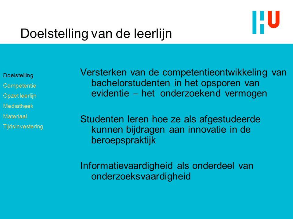 Competentie Doelstelling Competentie Opzet leerlijn Mediatheek Materiaal Tijdsinvestering Problematiseren Zoeken Beoordelen Toepassen Evalueren