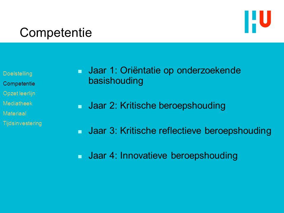 Competentie n Jaar 1: Oriëntatie op onderzoekende basishouding n Jaar 2: Kritische beroepshouding n Jaar 3: Kritische reflectieve beroepshouding n Jaa