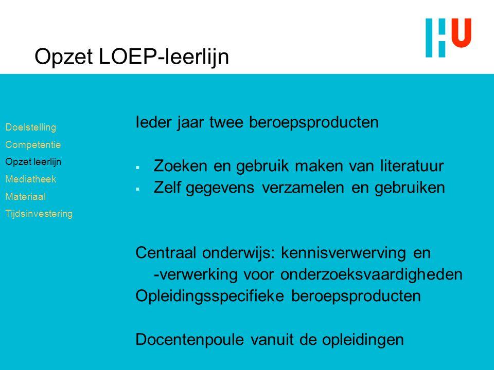 Opzet LOEP-leerlijn Ieder jaar twee beroepsproducten  Zoeken en gebruik maken van literatuur  Zelf gegevens verzamelen en gebruiken Centraal onderwi