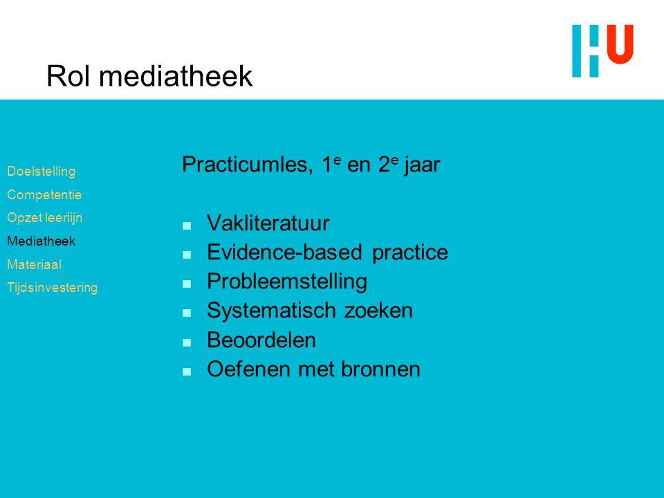Rol mediatheek Practicumles, 1 e en 2 e jaar n Vakliteratuur n Evidence-based practice n Probleemstelling n Systematisch zoeken n Beoordelen n Oefenen