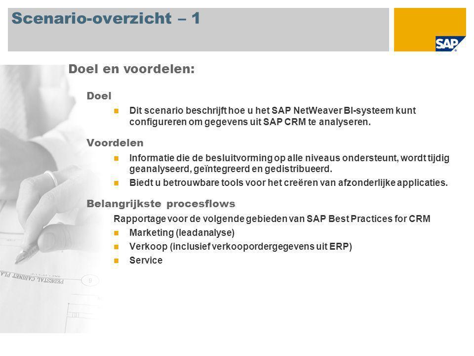 Scenario-overzicht – 2 Vereist SAP NetWeaver BI SAP CRM 2007 SAP ECC 6.0 Betrokken bedrijfsrollen Gebruiker verantwoordelijk voor gegevensanalyse Vereiste SAP-applicaties: Om u een overzicht te bieden van het scenario dat in dit document wordt gepresenteerd, worden de belangrijkste rapporten op de volgende dia s beschreven.