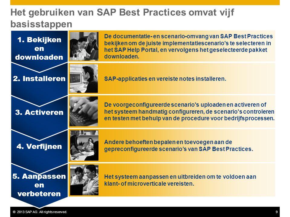 ©2013 SAP AG.All rights reserved.9 Het gebruiken van SAP Best Practices omvat vijf basisstappen 5.