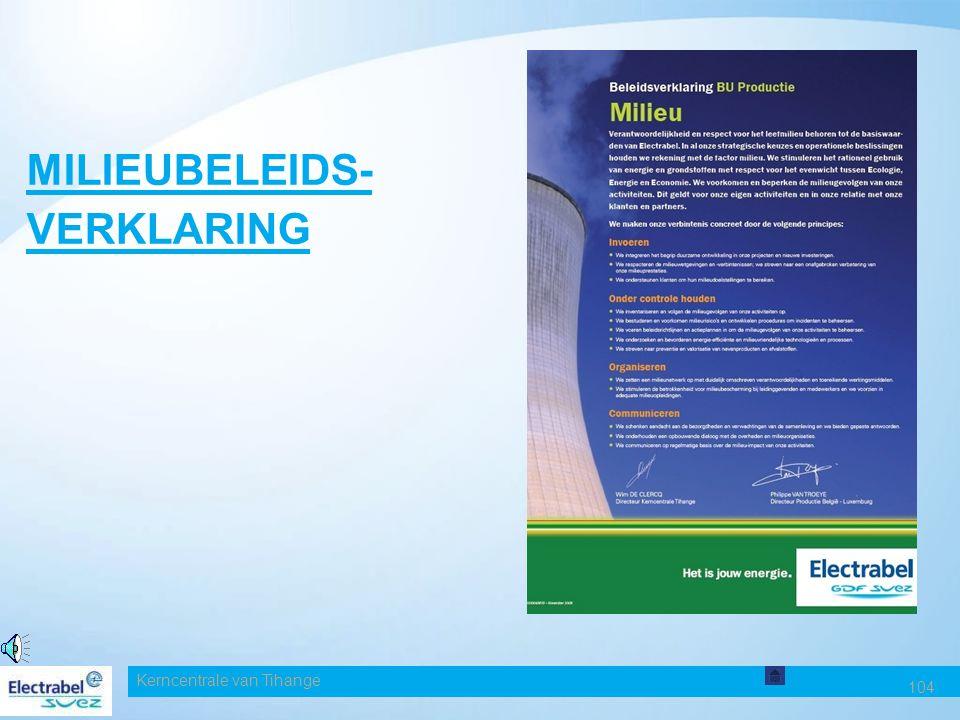 Kerncentrale van Tihange 103 DE ISO 14001-NORM: HET BASISPRINCIPE Deze cirkel is opgebouwd volgens de spiraal van continue verbetering. De DEMING-cirk