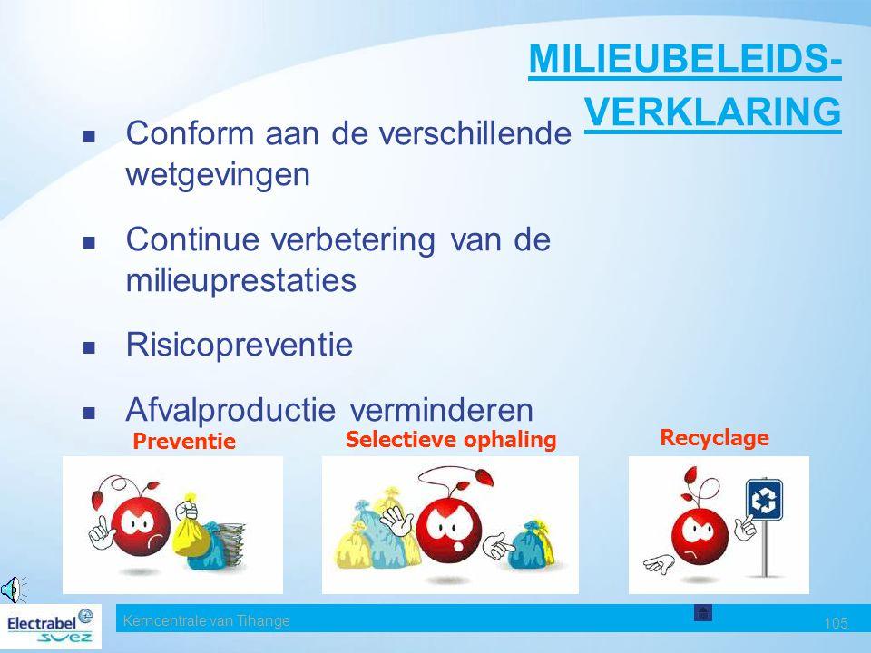 Kerncentrale van Tihange 105 MILIEUBELEIDS- VERKLARING Conform aan de verschillende wetgevingen Continue verbetering van de milieuprestaties Risicopreventie Afvalproductie verminderen Preventie Selectieve ophaling Recyclage
