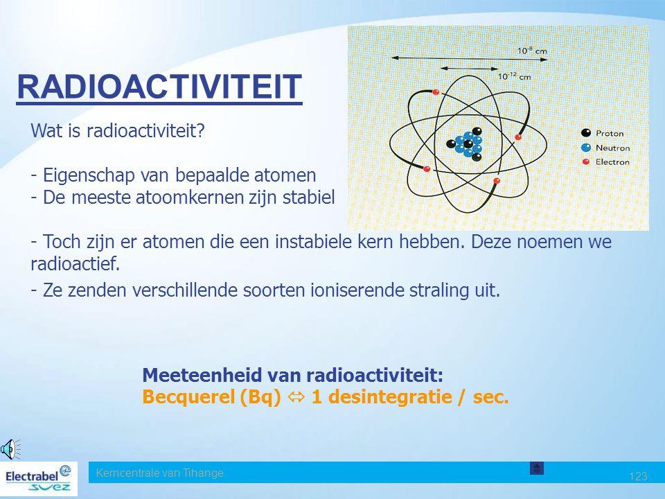 Kerncentrale van Tihange 123 RADIOACTIVITEIT Wat is radioactiviteit.