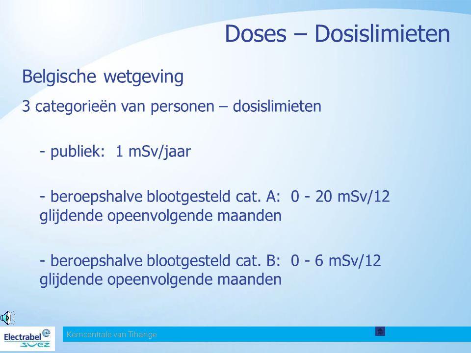 Doses – Dosislimieten Belgische wetgeving 3 categorieën van personen – dosislimieten - publiek: 1 mSv/jaar - beroepshalve blootgesteld cat.
