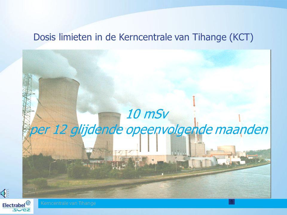 Dosis limieten in de Kerncentrale van Tihange (KCT) 10 mSv per 12 glijdende opeenvolgende maanden Kerncentrale van Tihange