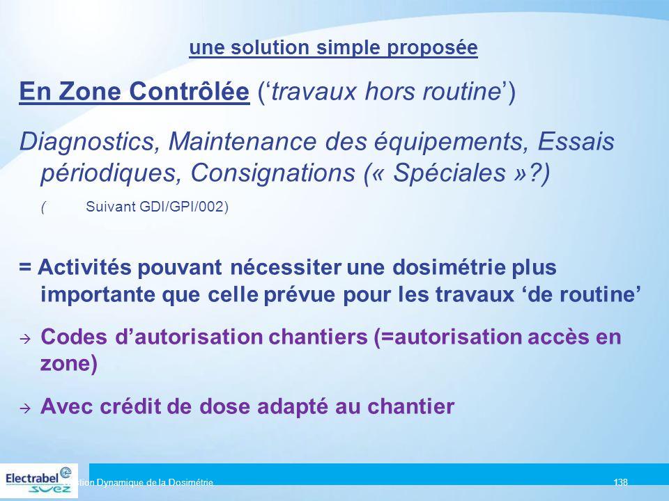 une solution simple proposée Gestion Dynamique de la Dosimétrie137 En Zone Contrôlée ('travaux de routine') Les postes fixes, DDC Génériques, Circulat