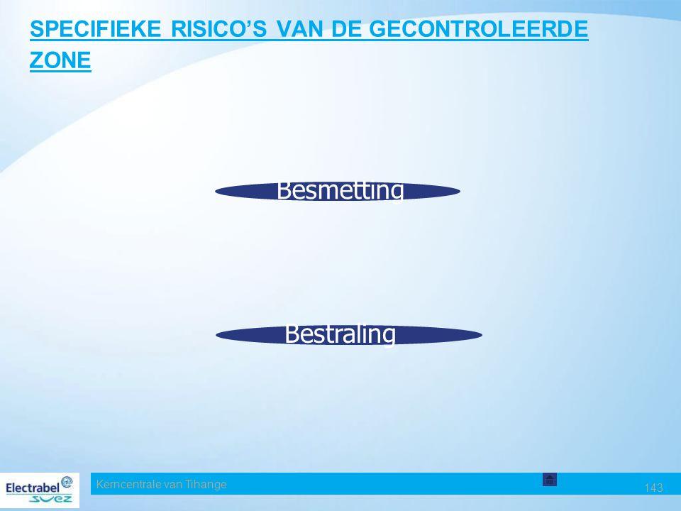 Kerncentrale van Tihange 143 SPECIFIEKE RISICO'S VAN DE GECONTROLEERDE ZONE Besmetting Bestraling