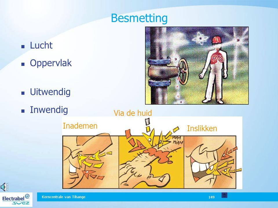 Kerncentrale van Tihange 149 Besmetting Lucht Oppervlak Uitwendig Inwendig Inademen Inslikken Via de huid
