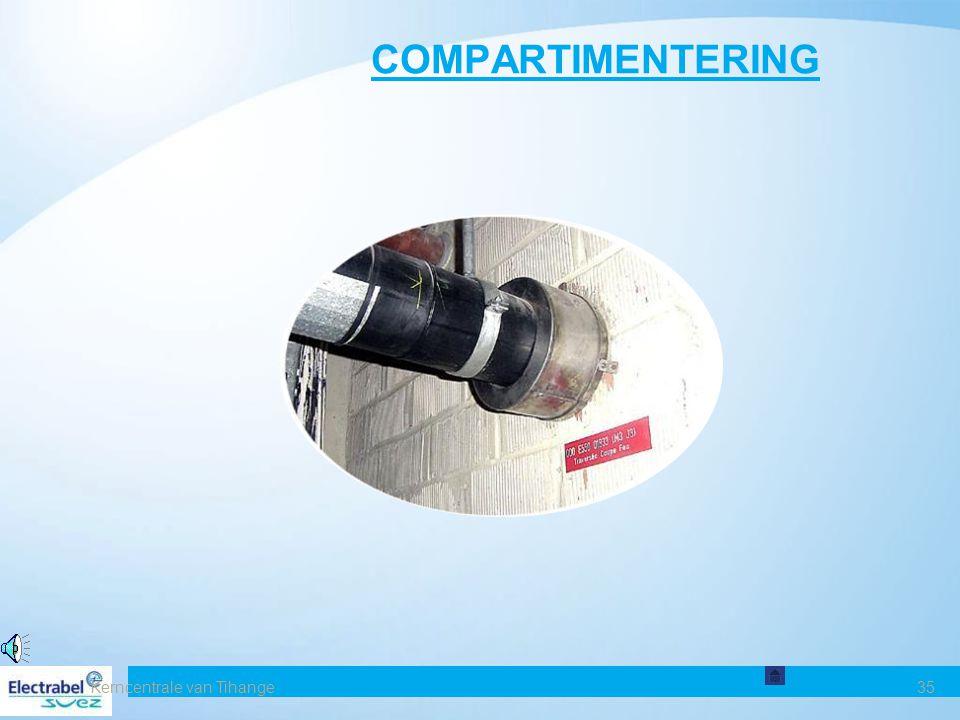 Kerncentrale van Tihange35 COMPARTIMENTERING