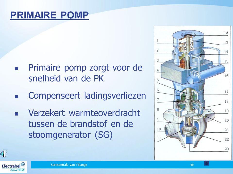 Kerncentrale van Tihange 40 Primaire pomp zorgt voor de snelheid van de PK Compenseert ladingsverliezen Verzekert warmteoverdracht tussen de brandstof en de stoomgenerator (SG) PRIMAIRE POMP