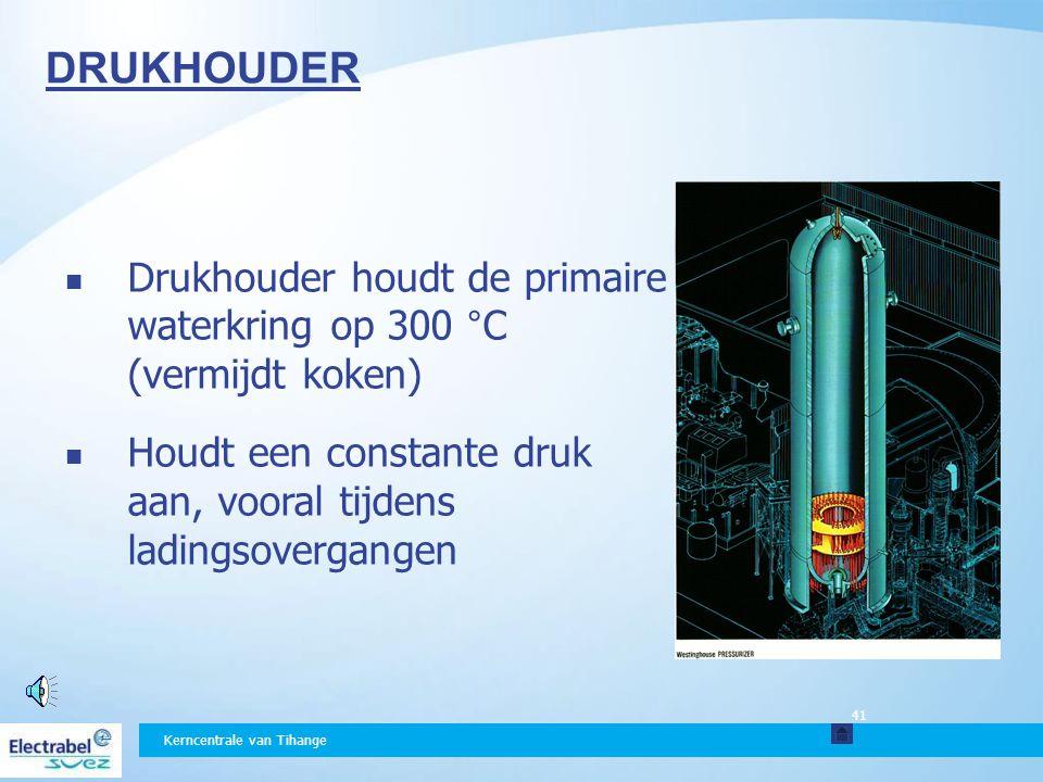 Kerncentrale van Tihange 41 Drukhouder houdt de primaire waterkring op 300 °C (vermijdt koken) Houdt een constante druk aan, vooral tijdens ladingsovergangen DRUKHOUDER