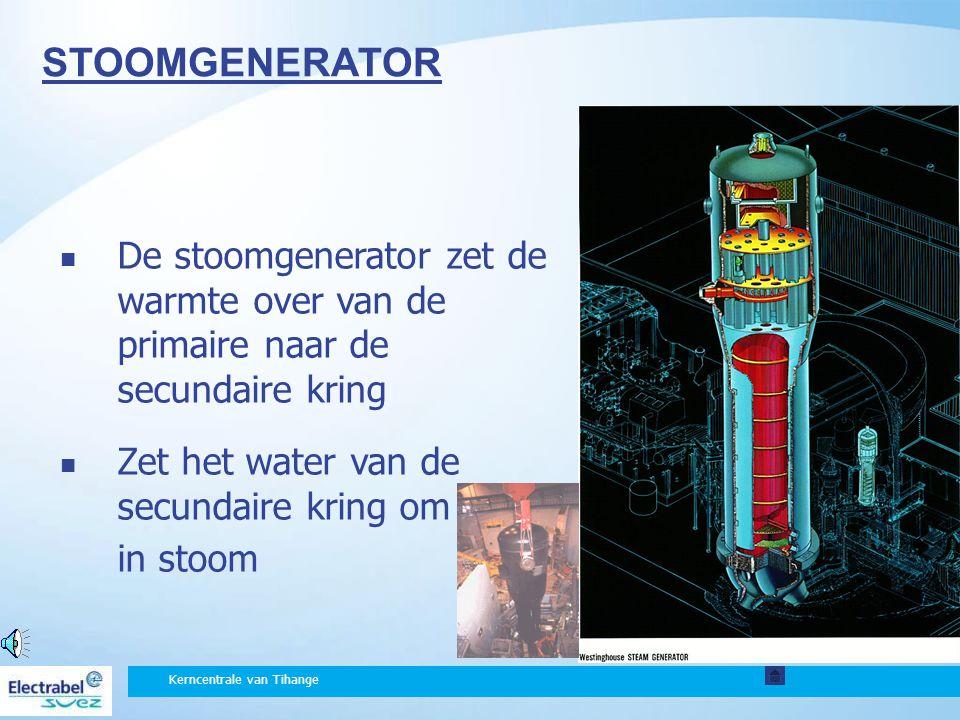 Kerncentrale van Tihange 42 De stoomgenerator zet de warmte over van de primaire naar de secundaire kring Zet het water van de secundaire kring om in stoom STOOMGENERATOR