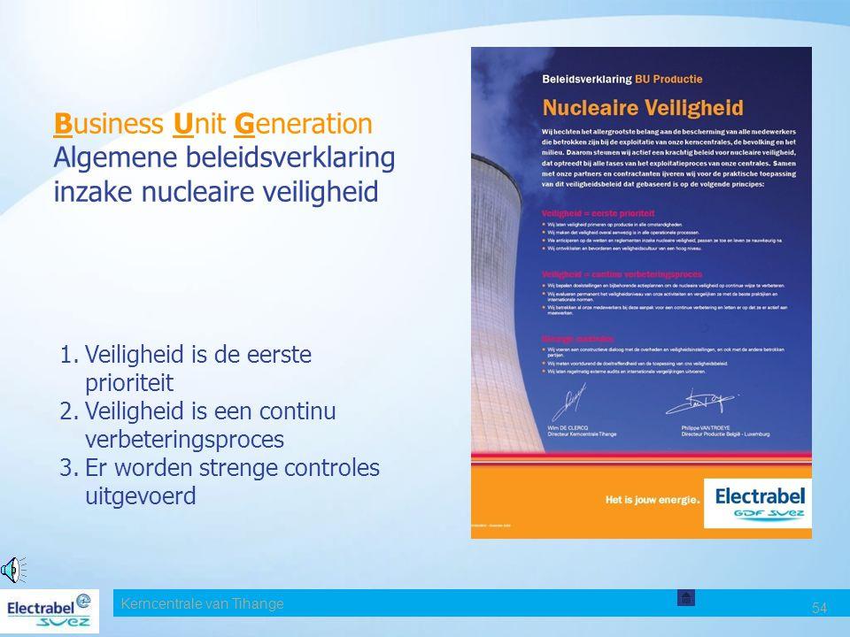 Kerncentrale van Tihange 54 Business Unit Generation Algemene beleidsverklaring inzake nucleaire veiligheid 1.Veiligheid is de eerste prioriteit 2.Veiligheid is een continu verbeteringsproces 3.Er worden strenge controles uitgevoerd