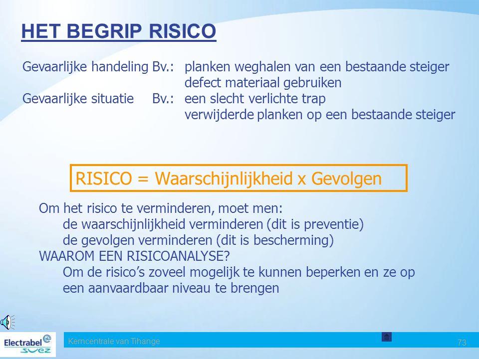 Kerncentrale van Tihange 73 HET BEGRIP RISICO Gevaarlijke handelingBv.:planken weghalen van een bestaande steiger defect materiaal gebruiken Gevaarlijke situatieBv.: een slecht verlichte trap verwijderde planken op een bestaande steiger Om het risico te verminderen, moet men: de waarschijnlijkheid verminderen (dit is preventie) de gevolgen verminderen (dit is bescherming) WAAROM EEN RISICOANALYSE.