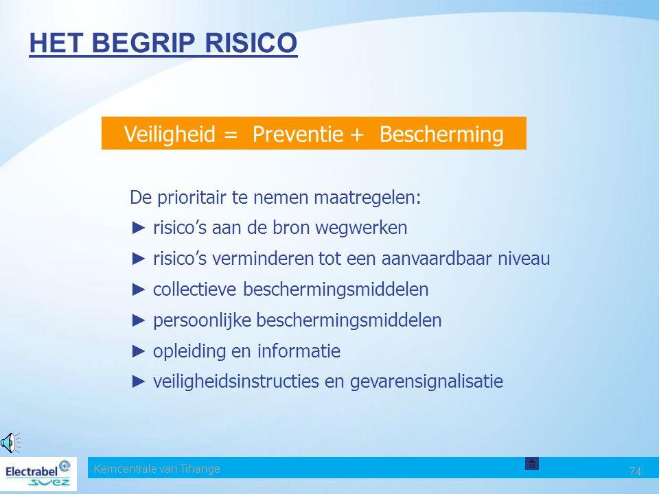 Kerncentrale van Tihange 73 HET BEGRIP RISICO Gevaarlijke handelingBv.:planken weghalen van een bestaande steiger defect materiaal gebruiken Gevaarlij
