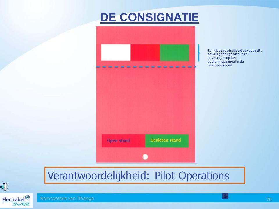 Kerncentrale van Tihange 76 DE CONSIGNATIE Verantwoordelijkheid: Pilot Operations Zelfklevend afscheurbaar gedeelte om als geheugensteun te bevestigen op het bedieningspaneel in de commandozaal Gesloten stand Open stand