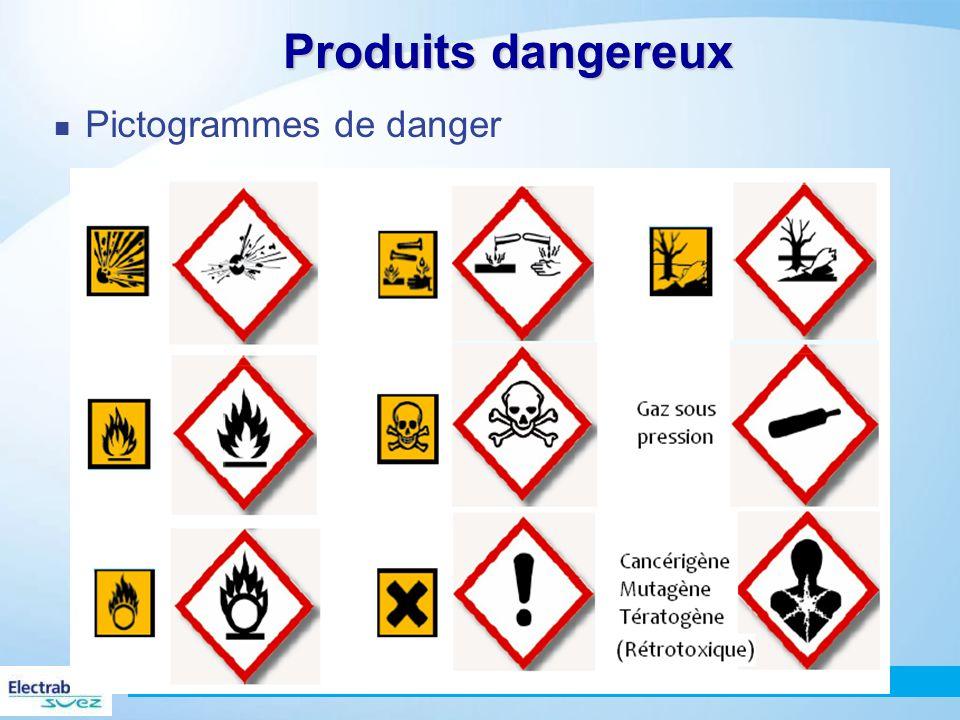 Pictogrammes de danger Produits dangereux