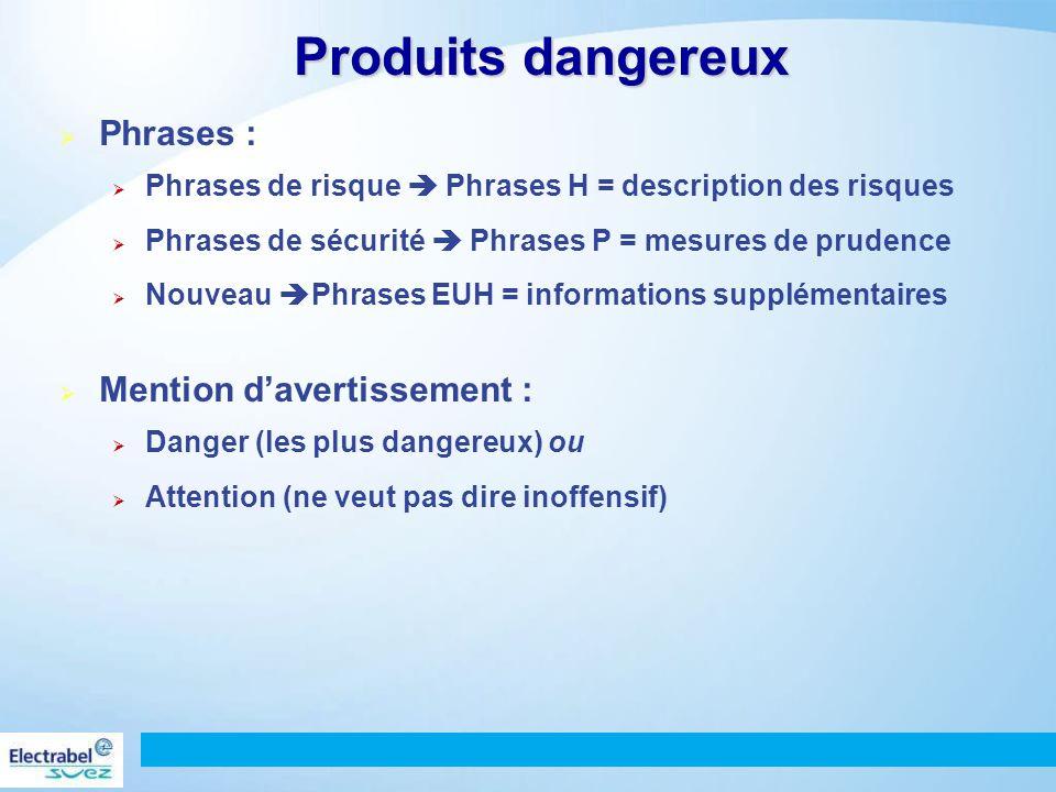  Phrases :  Phrases de risque  Phrases H = description des risques  Phrases de sécurité  Phrases P = mesures de prudence  Nouveau  Phrases EUH = informations supplémentaires  Mention d'avertissement :  Danger (les plus dangereux) ou  Attention (ne veut pas dire inoffensif)