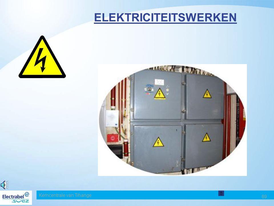 Kerncentrale van Tihange 88 RISICO'S VEROORZAAKT DOOR ELEKTRICITEIT Direct contact Direct contact tussen de persoon en de actieve componenten (onder s