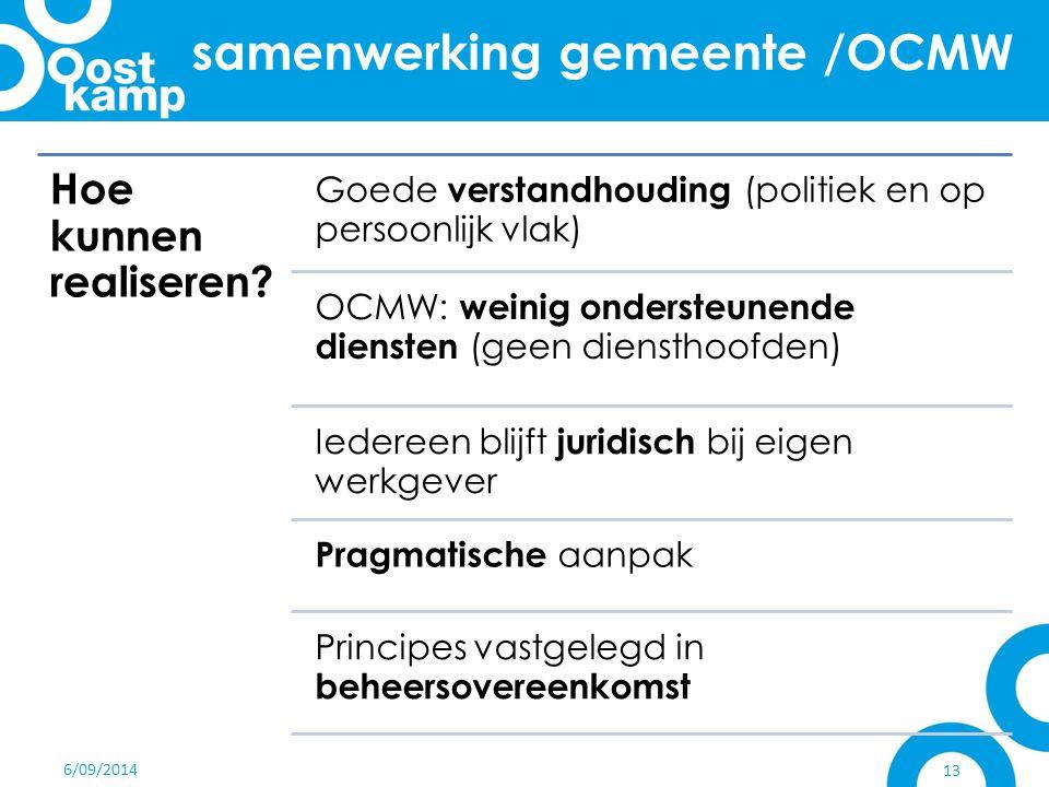 6/09/2014 13 samenwerking gemeente /OCMW Hoe kunnen realiseren? Goede verstandhouding (politiek en op persoonlijk vlak) OCMW: weinig ondersteunende di