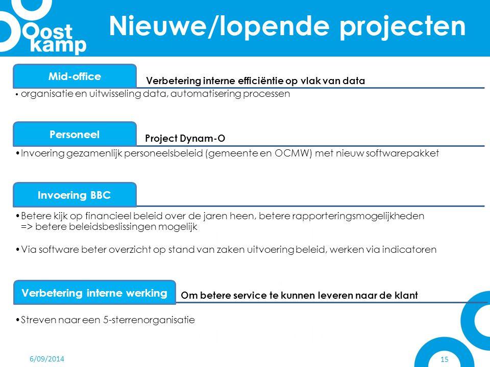 6/09/2014 15 Verbetering interne efficiëntie op vlak van data Mid-office organisatie en uitwisseling data, automatisering processen Project Dynam-O Pe