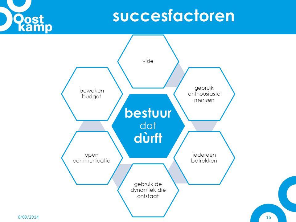6/09/2014 16 succesfactoren bestuur dat dùrft visie gebruik enthousiaste mensen iedereen betrekken gebruik de dynamiek die ontstaat open communicatie