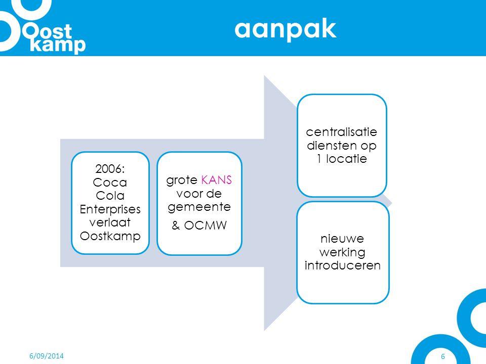 6/09/2014 6 aanpak 2006: Coca Cola Enterprises verlaat Oostkamp grote KANS voor de gemeente & OCMW nieuwe werking introduceren centralisatie diensten