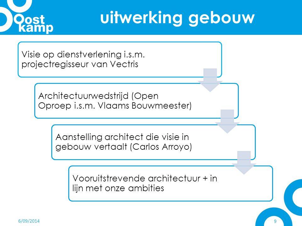 6/09/2014 9 uitwerking gebouw Visie op dienstverlening i.s.m. projectregisseur van Vectris Architectuurwedstrijd (Open Oproep i.s.m. Vlaams Bouwmeeste