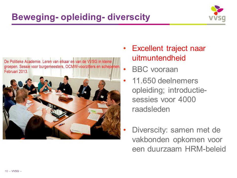 VVSG - Excellent traject naar uitmuntendheid BBC vooraan 11.650 deelnemers opleiding; introductie- sessies voor 4000 raadsleden Diverscity: samen met de vakbonden opkomen voor een duurzaam HRM-beleid Beweging- opleiding- diverscity 10 -
