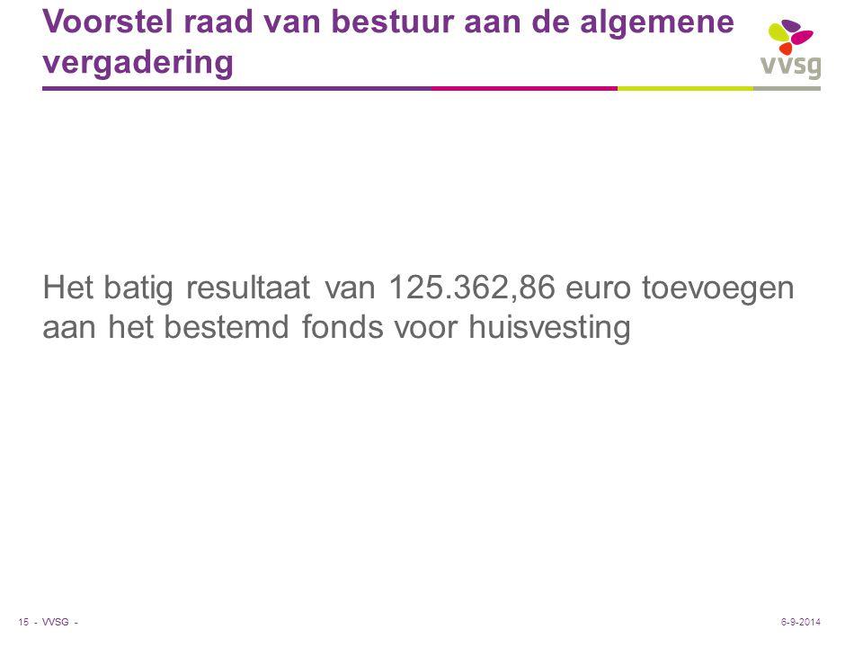 VVSG - Voorstel raad van bestuur aan de algemene vergadering Het batig resultaat van 125.362,86 euro toevoegen aan het bestemd fonds voor huisvesting 15 -6-9-2014