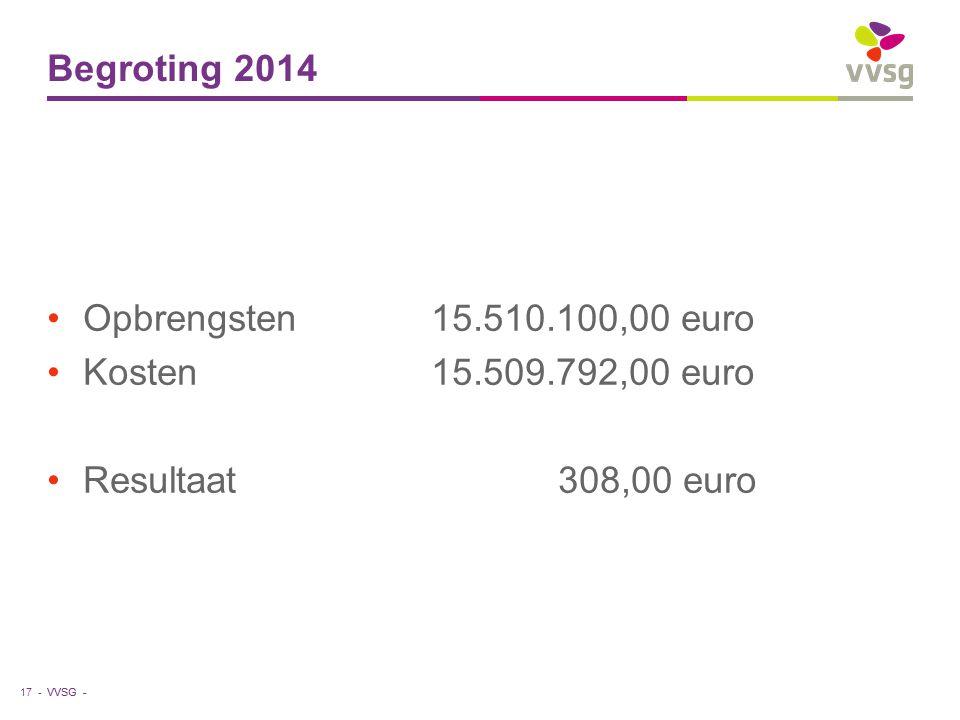 VVSG - Begroting 2014 Opbrengsten15.510.100,00 euro Kosten15.509.792,00 euro Resultaat 308,00 euro 17 -