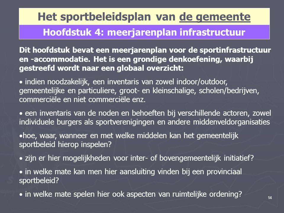 14 Hoofdstuk 4: meerjarenplan infrastructuur Het sportbeleidsplan van de gemeente Dit hoofdstuk bevat een meerjarenplan voor de sportinfrastructuur en