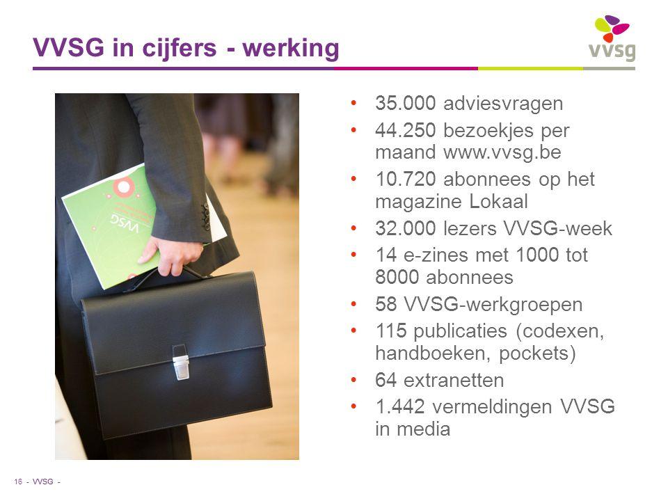 VVSG - 35.000 adviesvragen 44.250 bezoekjes per maand www.vvsg.be 10.720 abonnees op het magazine Lokaal 32.000 lezers VVSG-week 14 e-zines met 1000 tot 8000 abonnees 58 VVSG-werkgroepen 115 publicaties (codexen, handboeken, pockets) 64 extranetten 1.442 vermeldingen VVSG in media VVSG in cijfers - werking 16 -