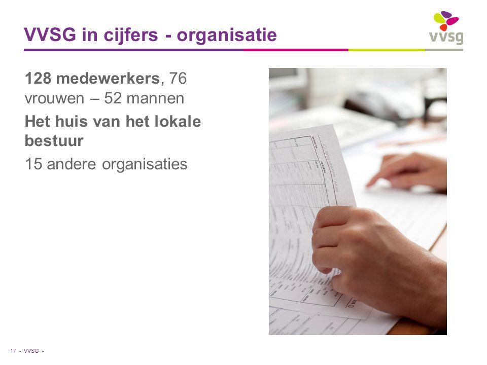 VVSG - 128 medewerkers, 76 vrouwen – 52 mannen Het huis van het lokale bestuur 15 andere organisaties VVSG in cijfers - organisatie 17 -