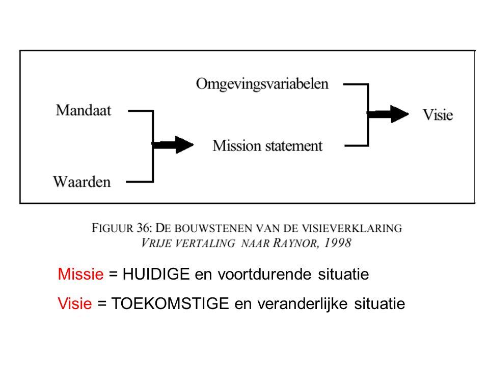 Missie = HUIDIGE en voortdurende situatie Visie = TOEKOMSTIGE en veranderlijke situatie