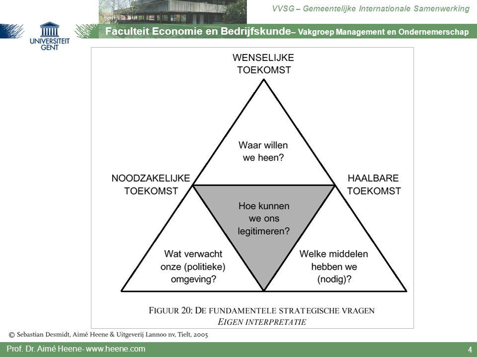 Faculteit Economie en Bedrijfskunde – Vakgroep Management en Ondernemerschap VVSG – Gemeentelijke Internationale Samenwerking Prof.