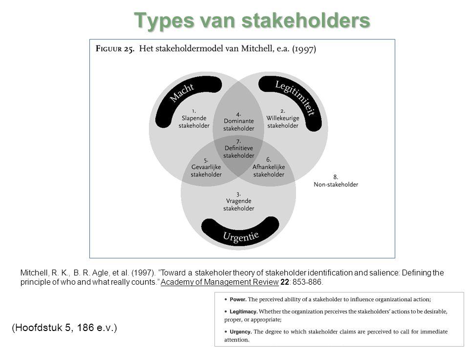 Types van stakeholders Mitchell, R. K., B. R. Agle, et al.