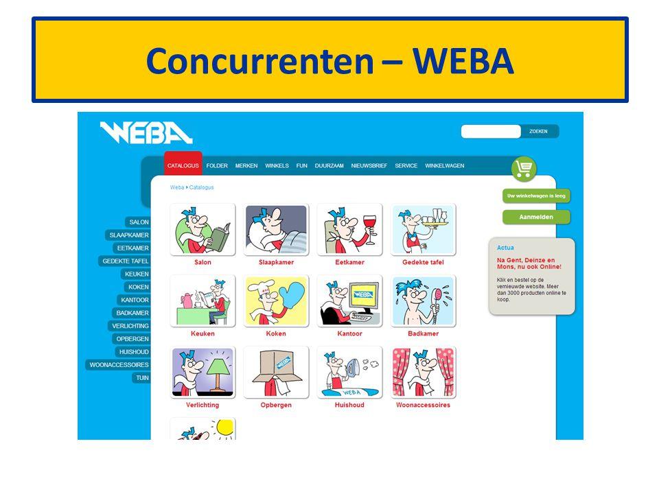 Concurrenten – WEBA