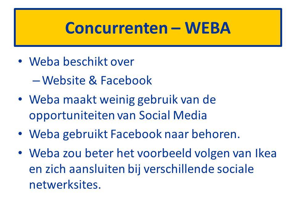 Weba beschikt over – Website & Facebook Weba maakt weinig gebruik van de opportuniteiten van Social Media Weba gebruikt Facebook naar behoren.
