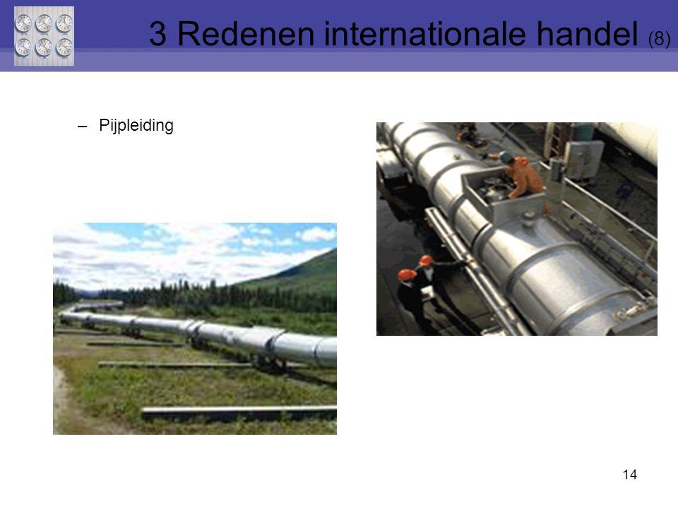 –Pijpleiding 14 3 Redenen internationale handel (8)