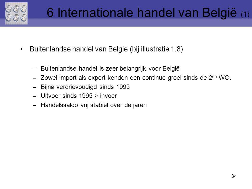 Buitenlandse handel van België (bij illustratie 1.8) –Buitenlandse handel is zeer belangrijk voor België –Zowel import als export kenden een continue groei sinds de 2 de WO.
