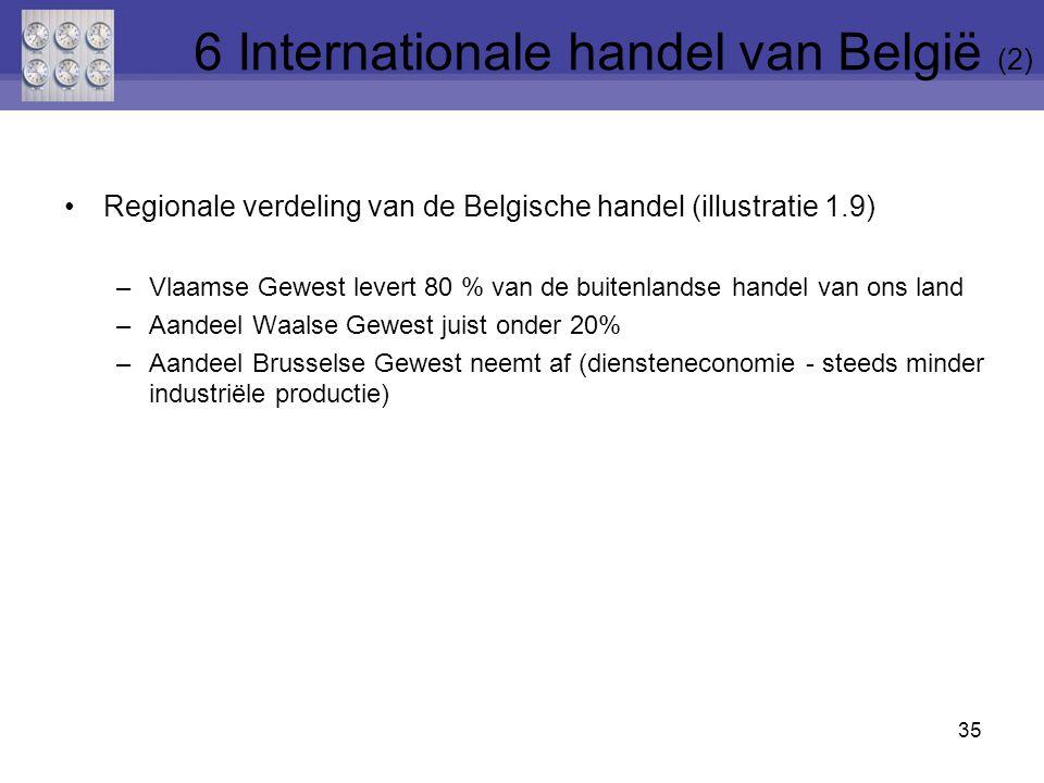 Regionale verdeling van de Belgische handel (illustratie 1.9) –Vlaamse Gewest levert 80 % van de buitenlandse handel van ons land –Aandeel Waalse Gewest juist onder 20% –Aandeel Brusselse Gewest neemt af (diensteneconomie - steeds minder industriële productie) 35 6 Internationale handel van België (2)