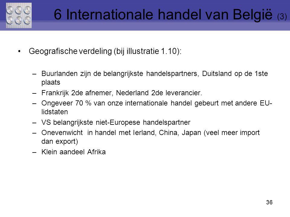 Geografische verdeling (bij illustratie 1.10): –Buurlanden zijn de belangrijkste handelspartners, Duitsland op de 1ste plaats –Frankrijk 2de afnemer, Nederland 2de leverancier.