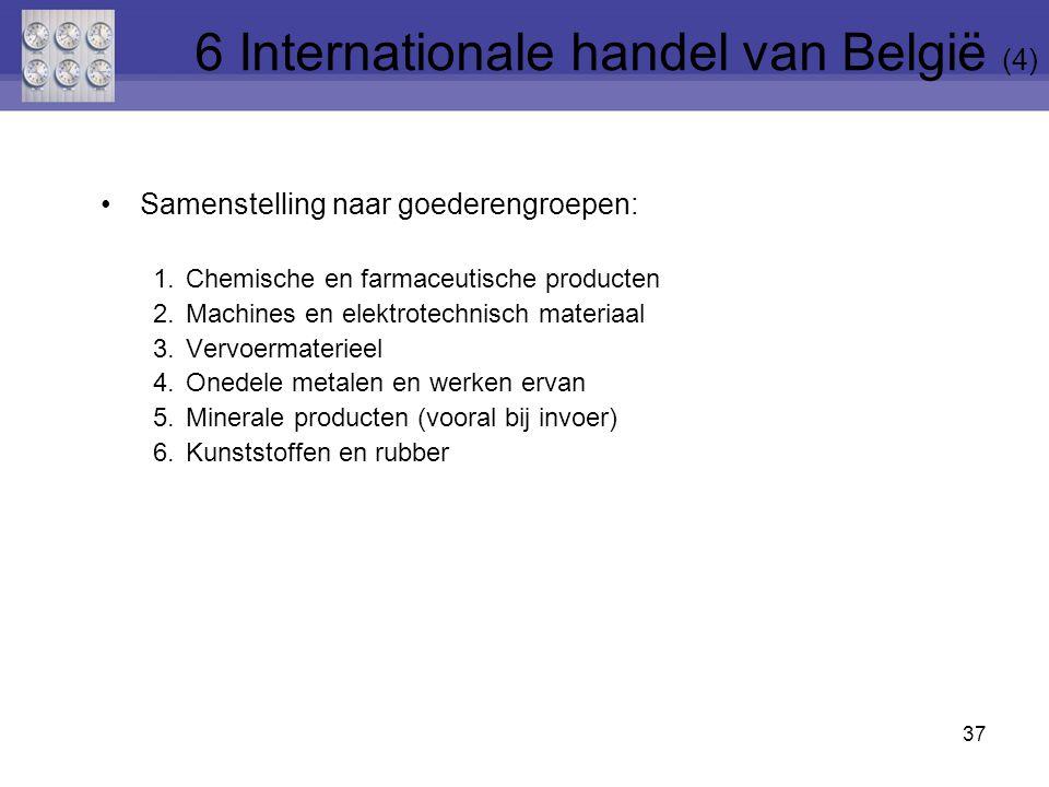 Samenstelling naar goederengroepen: 1.Chemische en farmaceutische producten 2.Machines en elektrotechnisch materiaal 3.Vervoermaterieel 4.Onedele metalen en werken ervan 5.Minerale producten (vooral bij invoer) 6.Kunststoffen en rubber 37 6 Internationale handel van België (4)