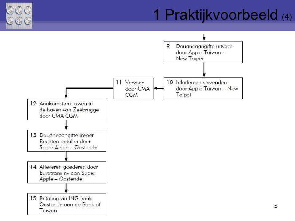 5 1 Praktijkvoorbeeld (4)