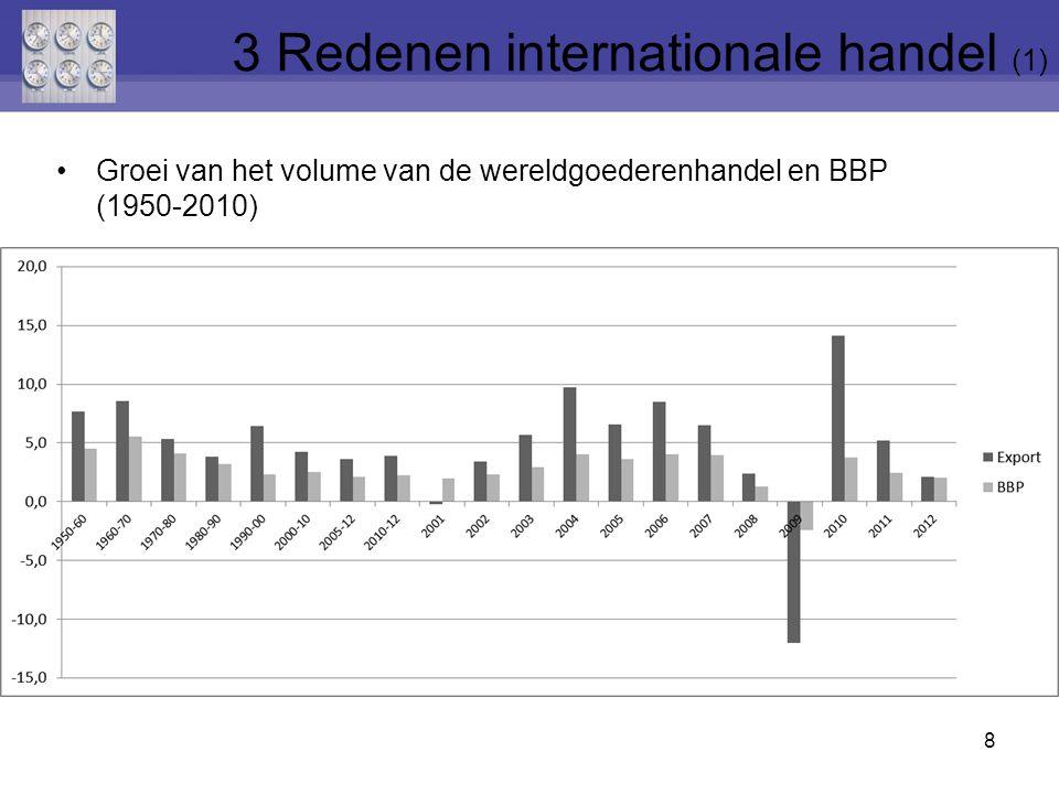 Groei van het volume van de wereldgoederenhandel en BBP (1950-2010) 8 3 Redenen internationale handel (1)