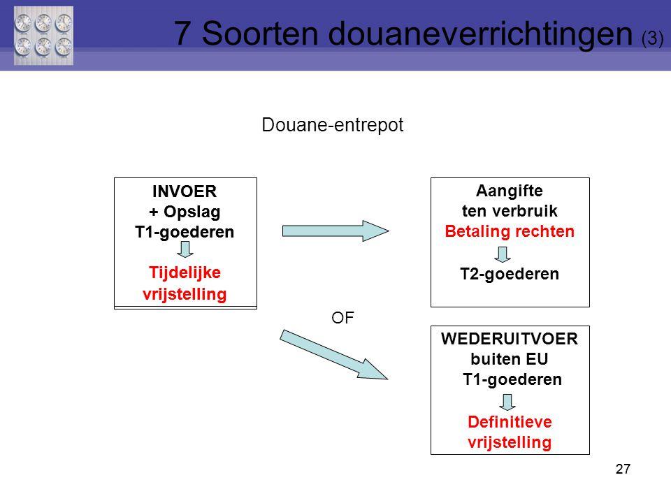 27 INVOER + Opslag T1-goederen Tijdelijke vrijstelling Aangifte ten verbruik Betaling rechten T2-goederen WEDERUITVOER buiten EU T1-goederen Definitie