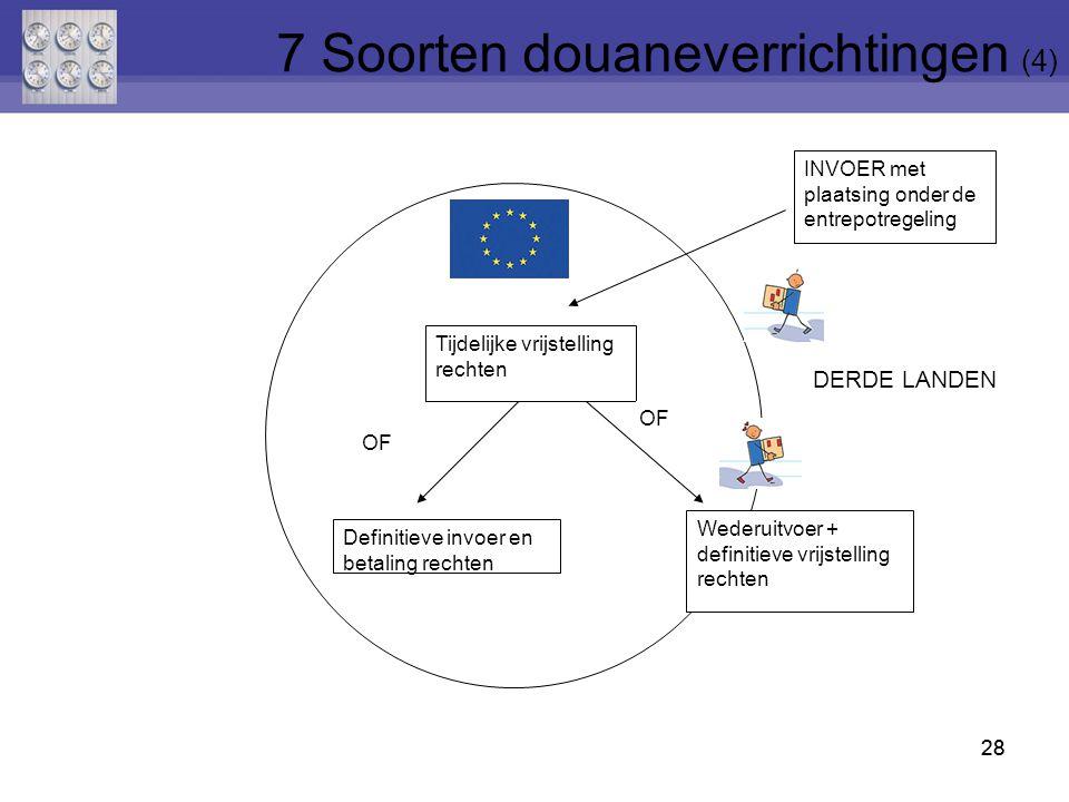 28 Tijdelijke vrijstelling rechten Wederuitvoer + definitieve vrijstelling rechten Definitieve invoer en betaling rechten OF INVOER met plaatsing onde